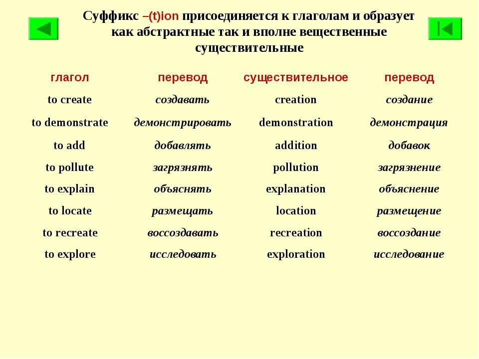 Суффикс –(t)ion присоединяется к глаголам и образует как абстрактные так и вп...