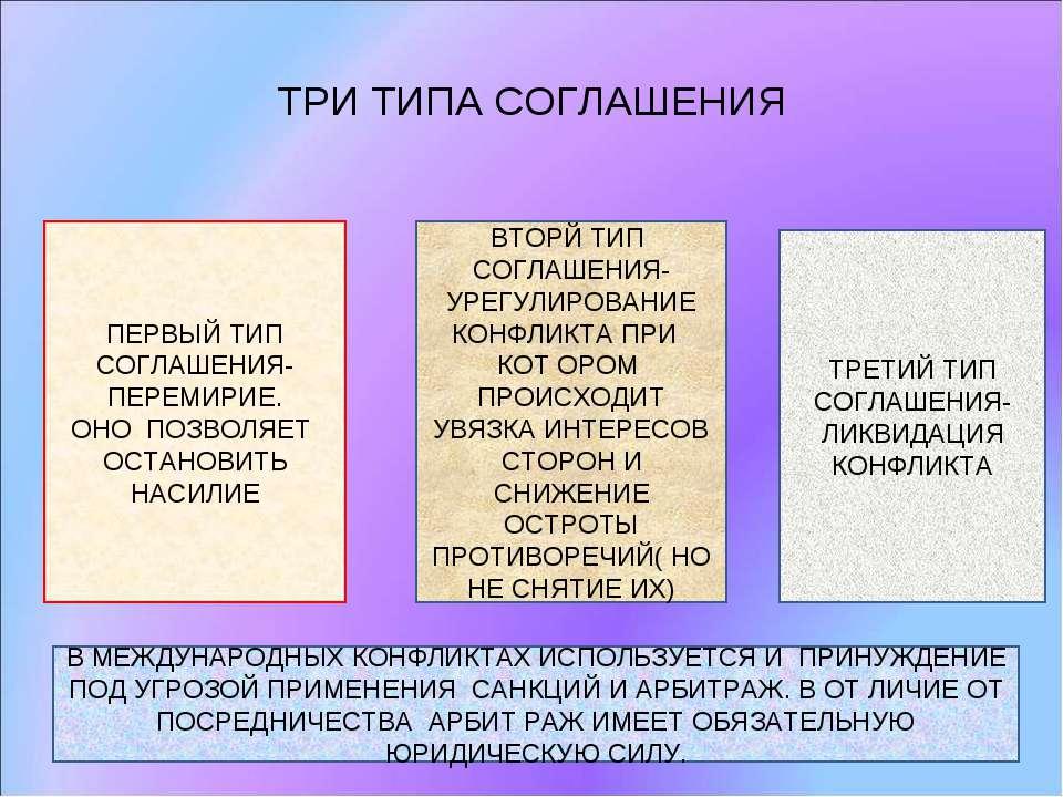 ТРИ ТИПА СОГЛАШЕНИЯ ПЕРВЫЙ ТИП СОГЛАШЕНИЯ- ПЕРЕМИРИЕ. ОНО ПОЗВОЛЯЕТ ОСТАНОВИТ...