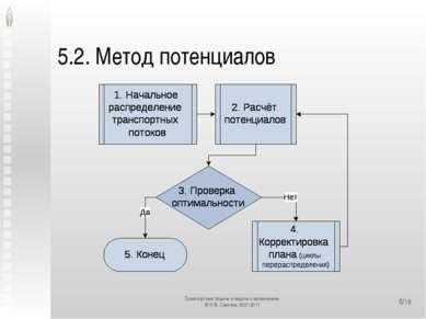 5.2. Метод потенциалов */18 Транспортные задачи и задачи о назначениях © Н.М....