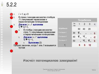 5.2.2 i = 1; ui = 0 В строке i находим множество столбцов J' с ненулевыми пер...