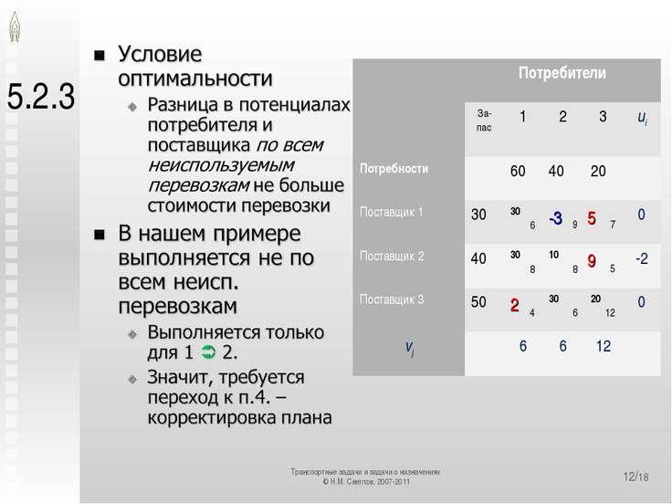 5.2.3 */18 Транспортные задачи и задачи о назначениях © Н.М. Светлов, 2007-20...
