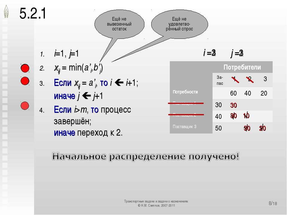 5.2.1 i=1, j=1 xij = min(a'i,b'j) Если xij = a'i, то i i+1; иначе j j+1 Если ...