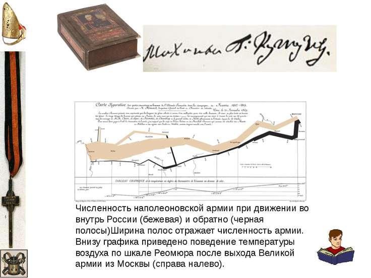 Численность наполеоновской армии при движении во внутрь России (бежевая) и об...