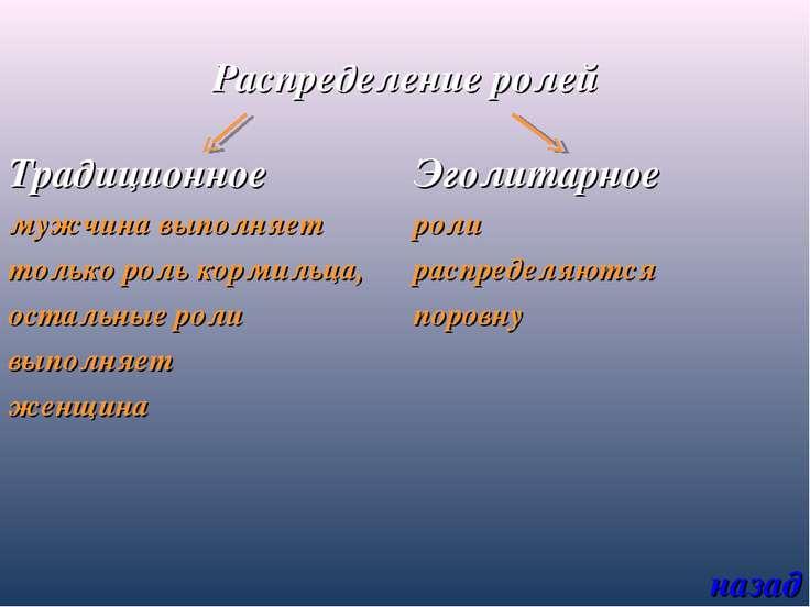 Распределение ролей Традиционное Эголитарное мужчина выполняет роли только ро...