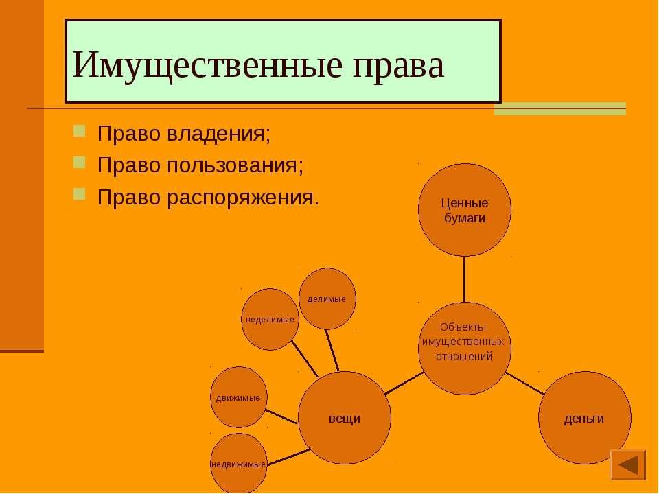 Имущественные права Право владения; Право пользования; Право распоряжения. де...