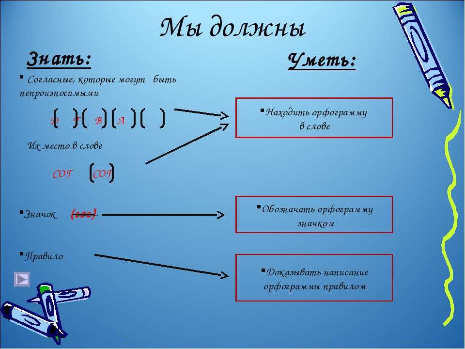 Мы должны Знать: Уметь: Согласные, которые могут быть непроизносимыми Д Т В Л...