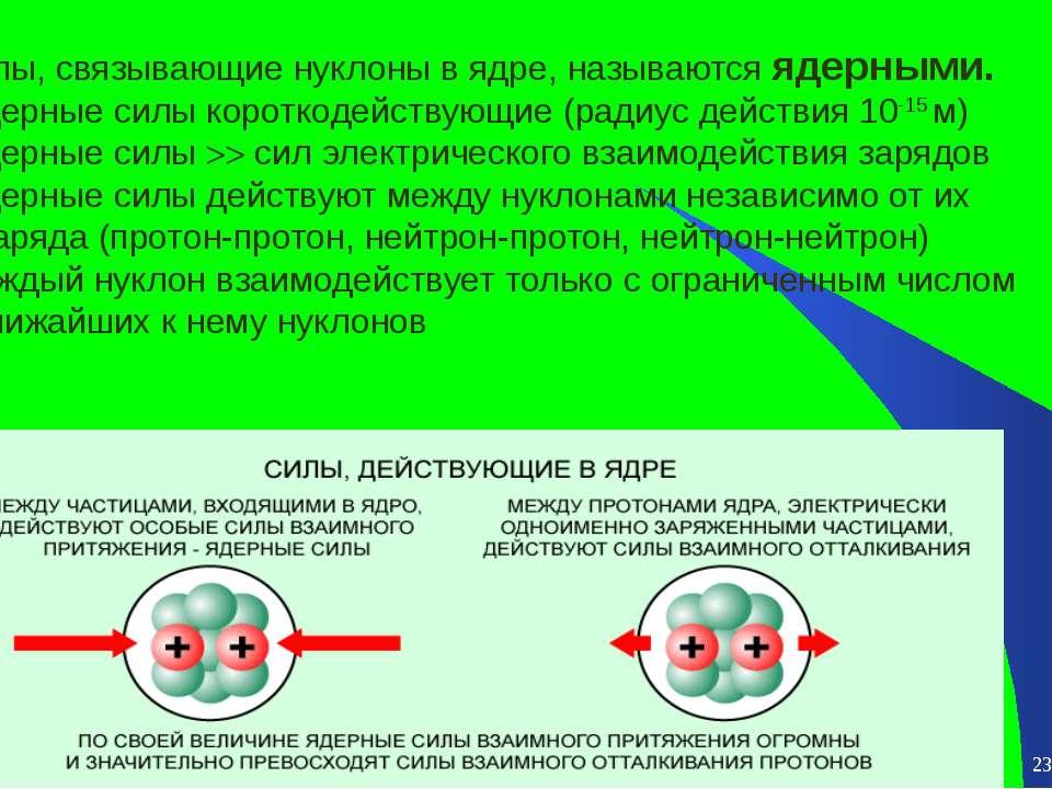 * * Силы, связывающие нуклоны в ядре, называются ядерными. Ядерные силы корот...