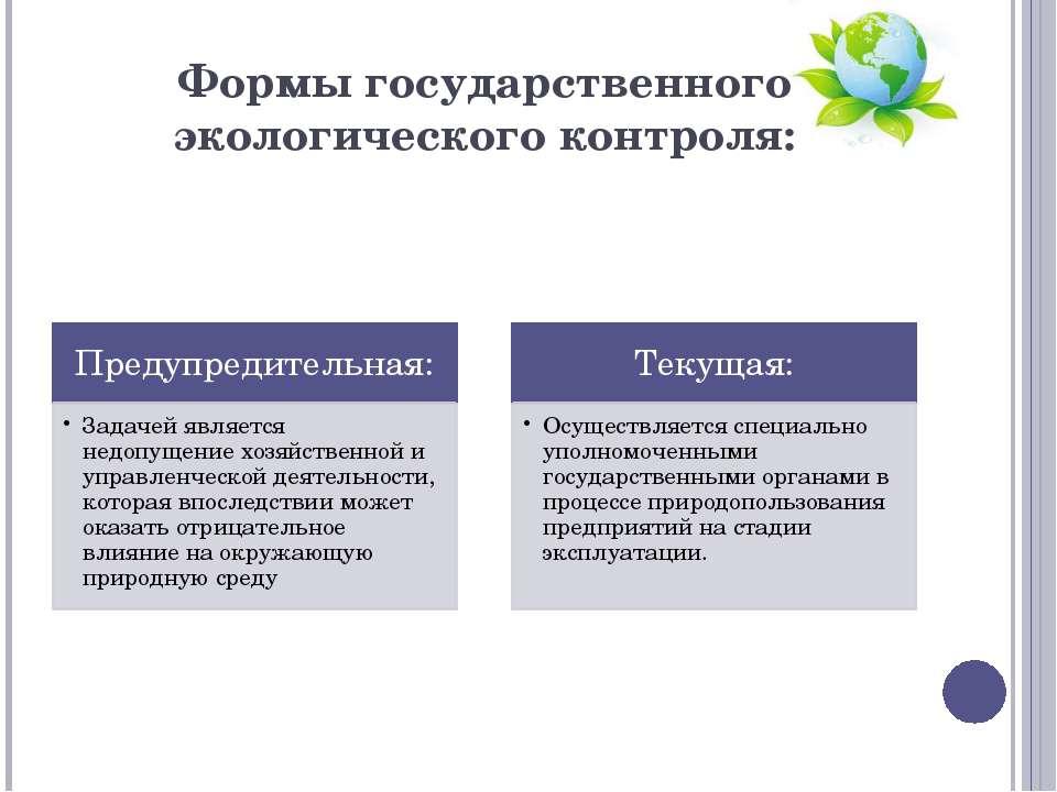 Формы государственного экологического контроля: