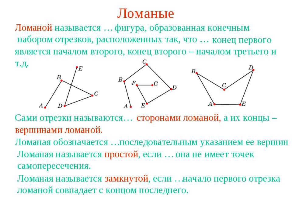 Ломаные Ломаной называется … фигура, образованная конечным набором отрезков, ...