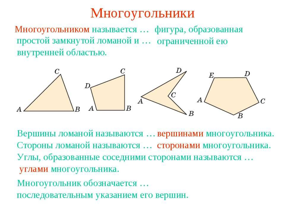 Многоугольники Многоугольником называется … фигура, образованная простой замк...