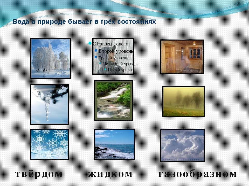 Вода в природе бывает в трёх состояниях твёрдом жидком газообразном