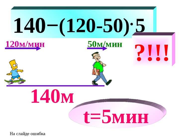 140− 140м t=5мин 50м/мин 120м/мин (120-50) 5 ?!!! На слайде ошибка