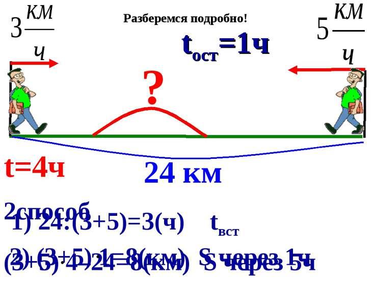 2способ (3+5) 4–24=8(км) S через 5ч 1) 24:(3+5)=3(ч) tвст 2) (3+5) 1=8(км) S ...