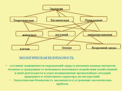 Экология Теоретическая животных растений микроорганизмов Прикладная Земная Ко...