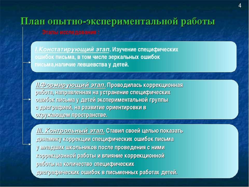 План опытно-экспериментальной работы Этапы исследования : 4