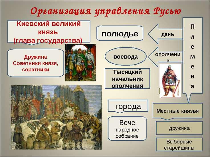 Организация управления Русью полюдье Киевский великий князь (глава государств...
