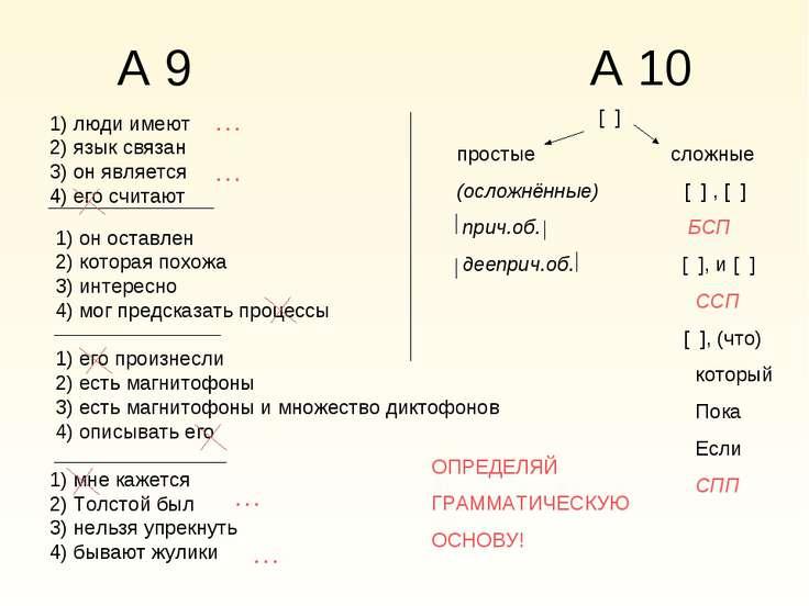 А 9 А 10 1) люди имеют 2) язык связан 3) он является 4) его считают 1) он ост...