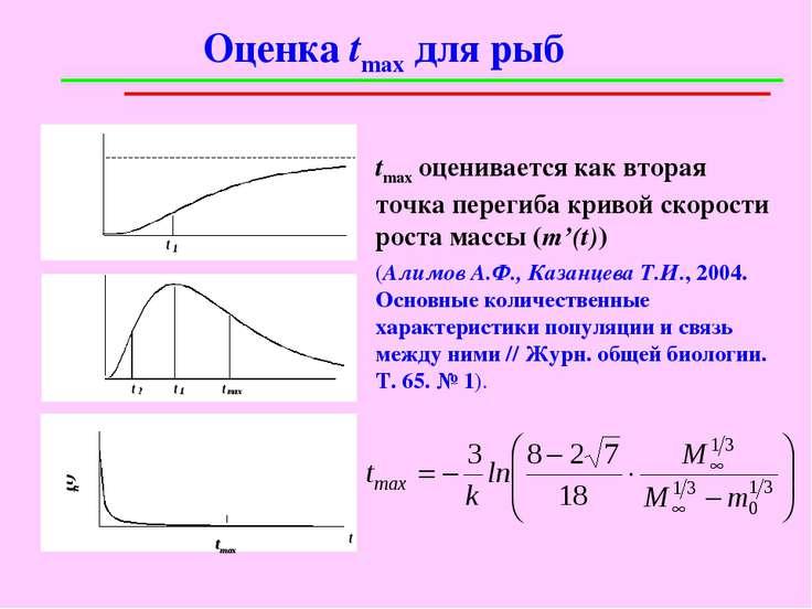 Оценка tmax для рыб tmax оценивается как вторая точка перегиба кривой скорост...