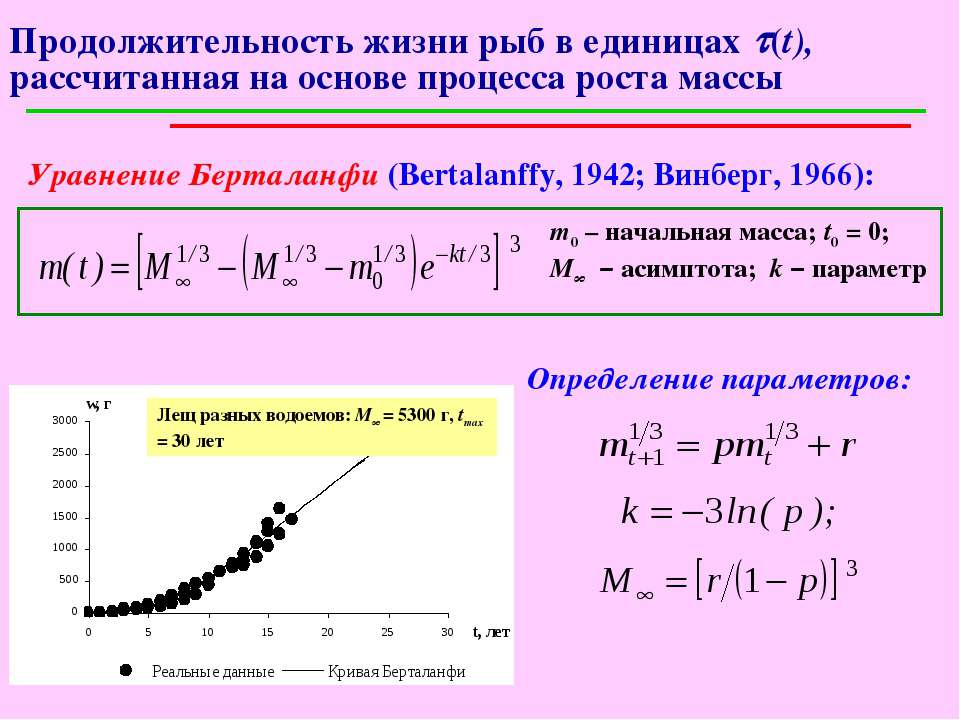 Продолжительность жизни рыб в единицах t(t), рассчитанная на основе процесса ...