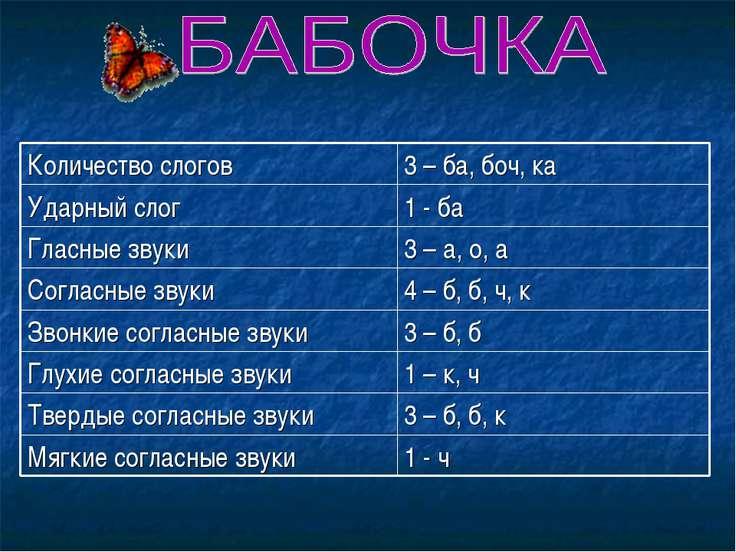 1 - ч Мягкие согласные звуки 3 – б, б, к Твердые согласные звуки 1 – к, ч Глу...