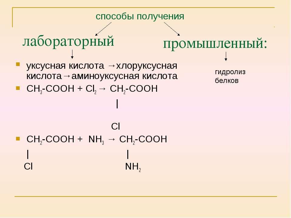 лабораторный уксусная кислота →хлоруксусная кислота→аминоуксусная кислота СН3...