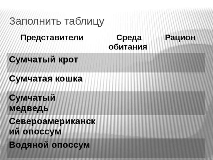Заполнить таблицу Представители Среда обитания Рацион Сумчатый крот Сумчатая ...