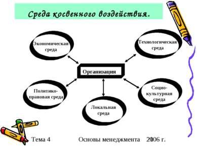 Среда косвенного воздействия. Основы менеджмента 2006 г.