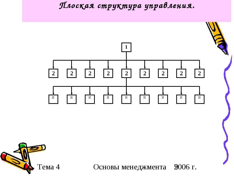 Плоская структура управления. Основы менеджмента 2006 г.
