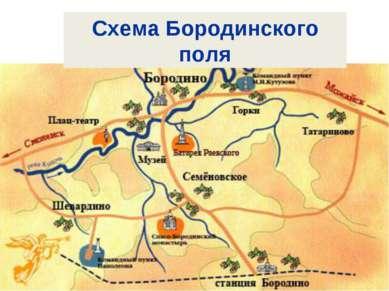 Схема Бородинского поля