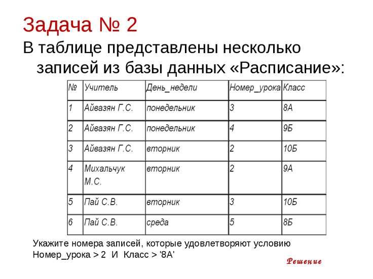 Задача № 2 В таблице представлены несколько записей из базы данных «Расписани...