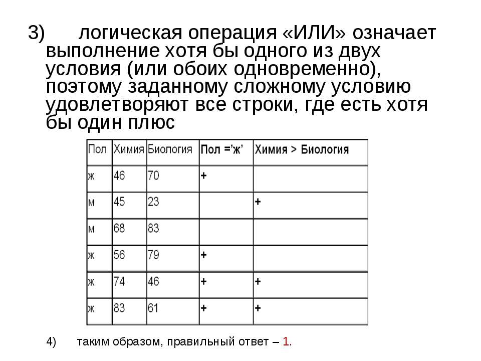 3) логическая операция «ИЛИ» означает выполнение хотя бы одного из двух услов...