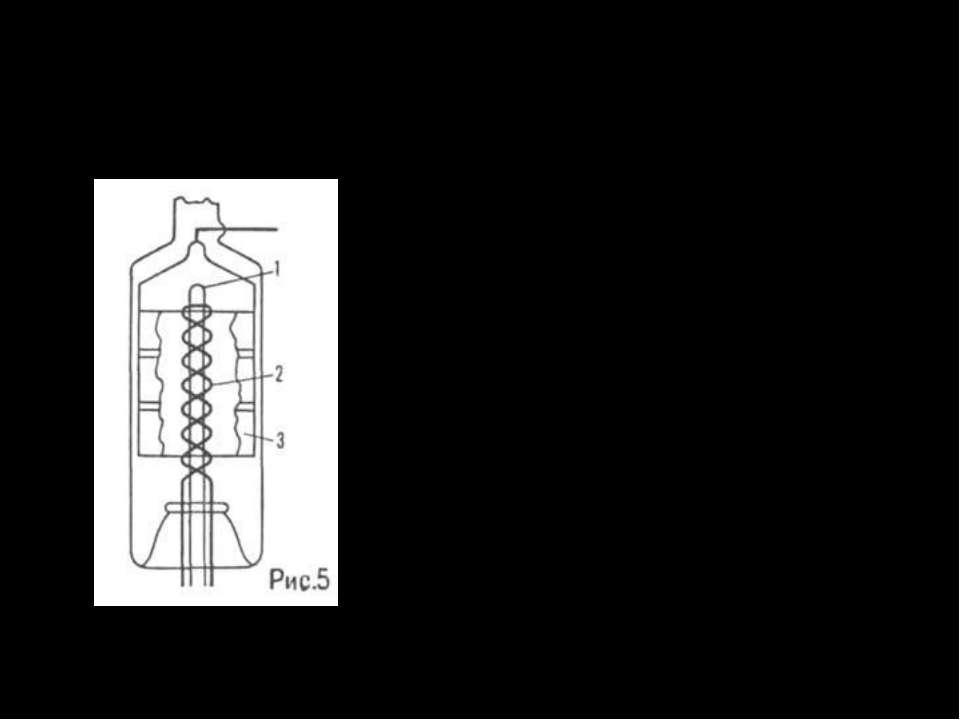 Ионизационные вакуумметры ВАКУУММЕТРЫ служат для измерения давления газов ниж...
