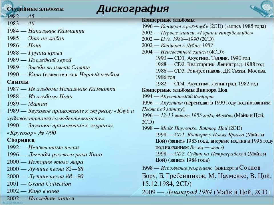 Дискография Студийные альбомы 1982— 45 1983— 46 1984— Начальник Камчатки 1...
