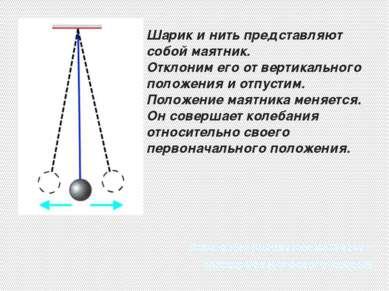 Шарик и нить представляют собой маятник. Отклоним его от вертикального положе...