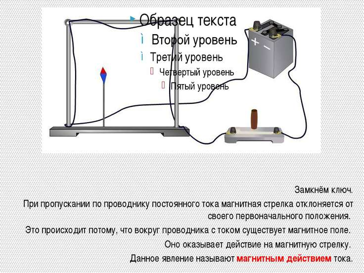 Замкнём ключ. При пропускании по проводнику постоянного тока магнитная стрелк...