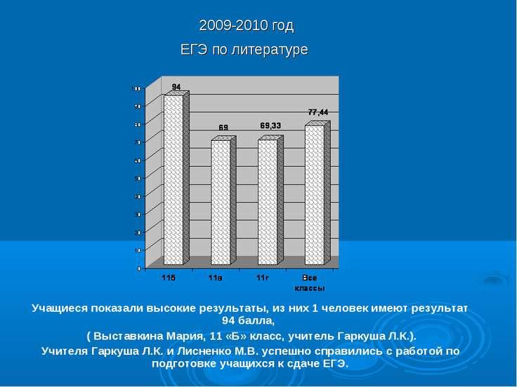 2009-2010 год ЕГЭ по литературе Учащиеся показали высокие результаты, из них ...