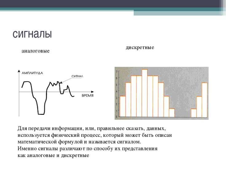 сигналы Для передачи информации, или, правильнее сказать, данных, используетс...