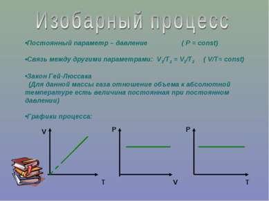 Постоянный параметр – давление ( Р = const) Связь между другими параметрами: ...