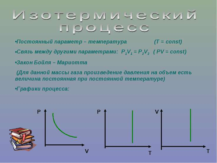 Постоянный параметр – температура (Т = const) Связь между другими параметрами...