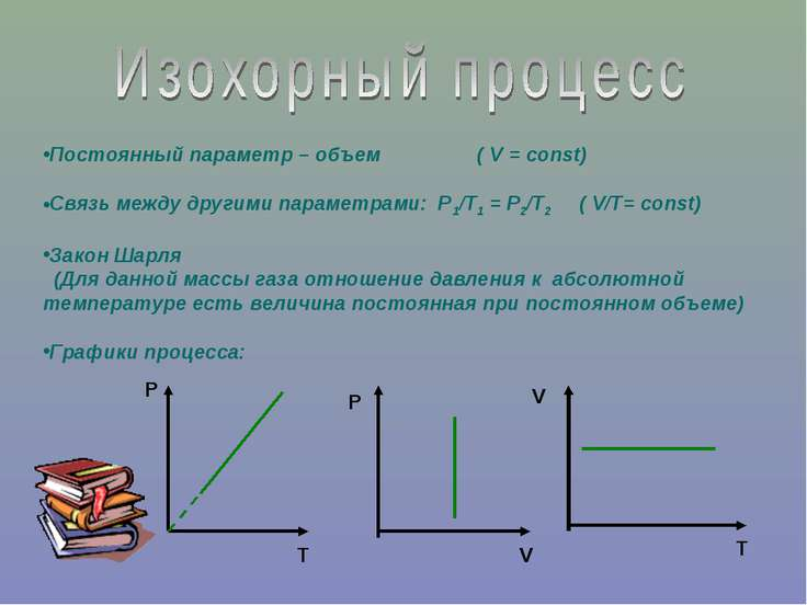 Постоянный параметр – объем ( V = const) Связь между другими параметрами: P1/...