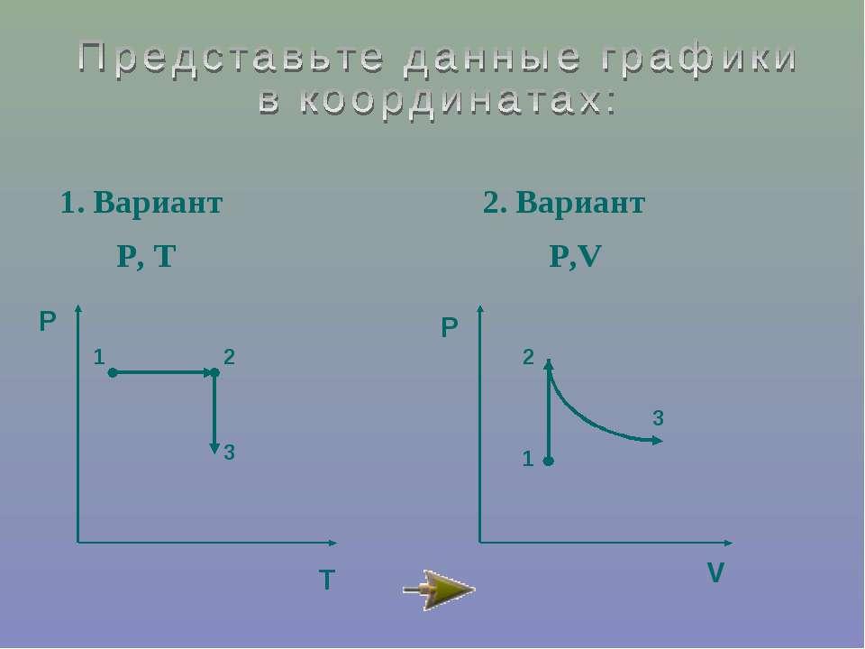 1. Вариант 2. Вариант Р, Т Р,V Р Т Р V 1 2 3 1 2 3