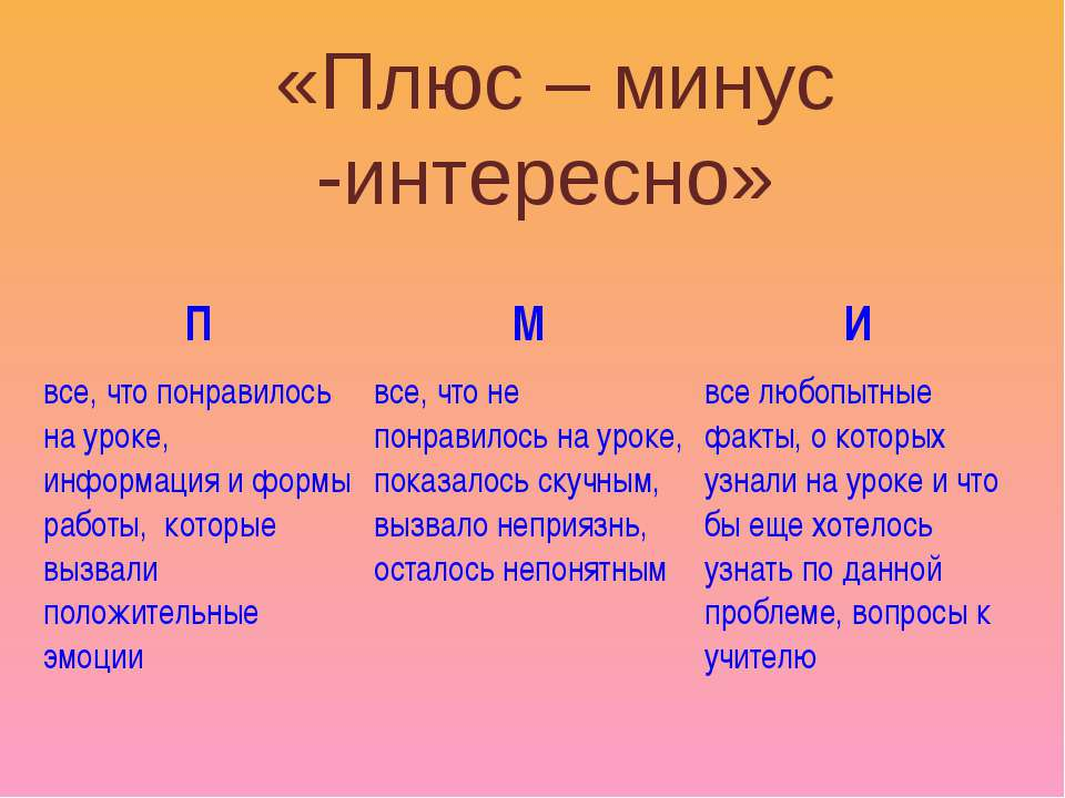 «Плюс – минус -интересно» П М И все, что понравилось на уроке, информация и ф...