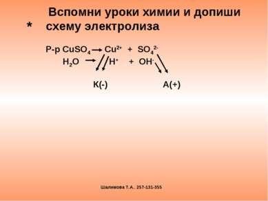 * Вспомни уроки химии и допиши схему электролиза Р-р CuSO4 Cu2+ + SO42- H2O H...
