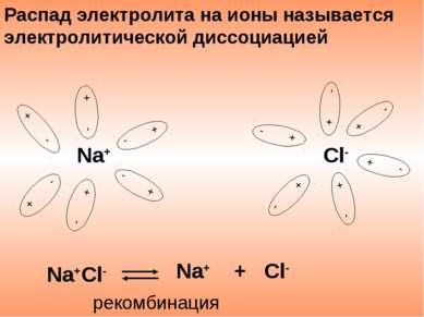 Распад электролита на ионы называется электролитической диссоциацией Na+Cl- N...
