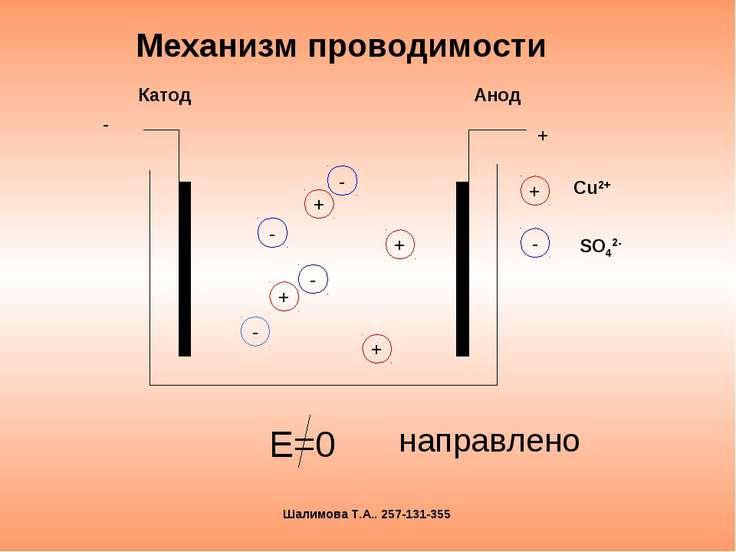 Механизм проводимости Е=0 направлено + + + + - - - - - + Катод Анод Шалимова ...