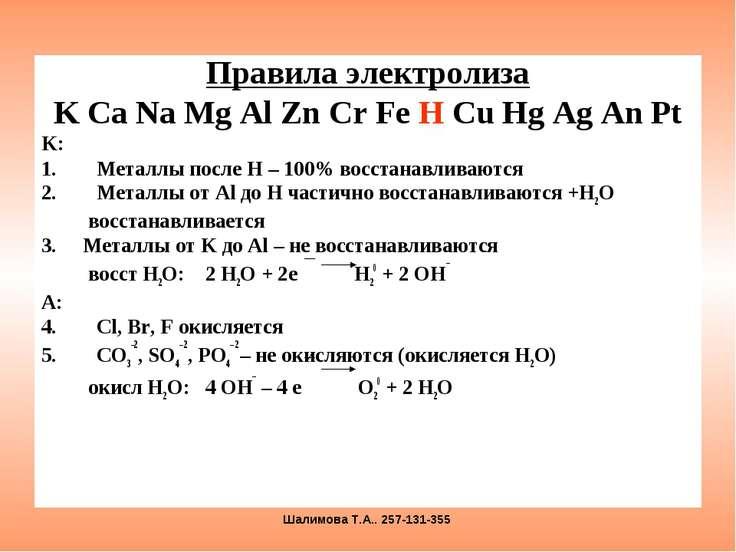 Правила электролиза K Ca Na Mg Al Zn Cr Fe H Cu Hg Ag An Pt K: Металлы после ...