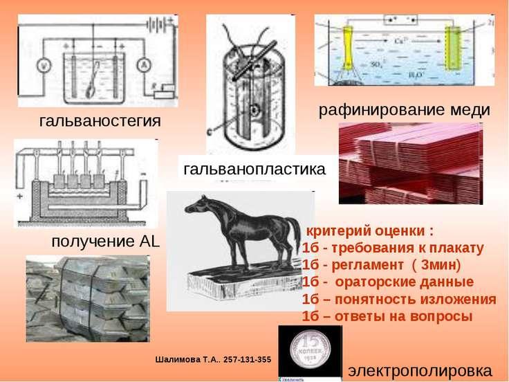 гальваностегия гальванопластика рафинирование меди электрополировка получение...