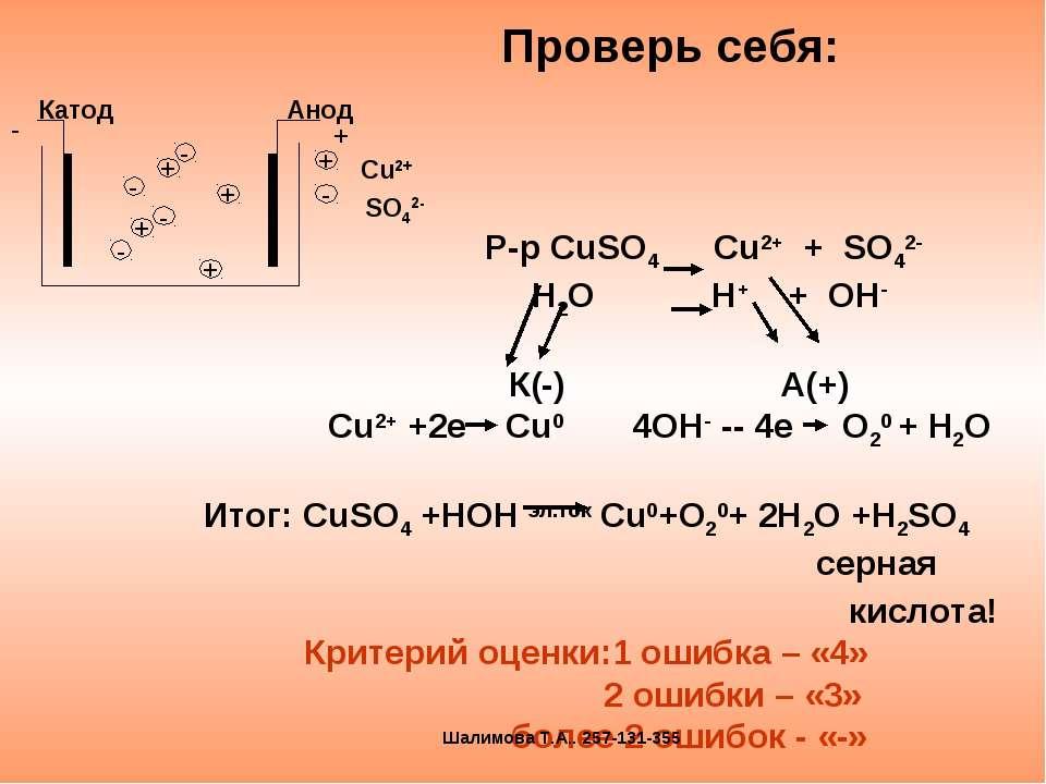 Проверь себя: Р-р CuSO4 Cu2+ + SO42- H2O H+ + OH- К(-) А(+) Сu2+ +2e Cu0 4OH-...