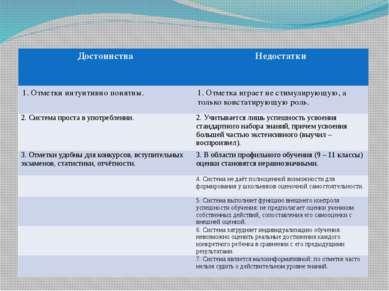 Достоинства и недостатки пятибалльной системы оценивания Достоинства Недостат...