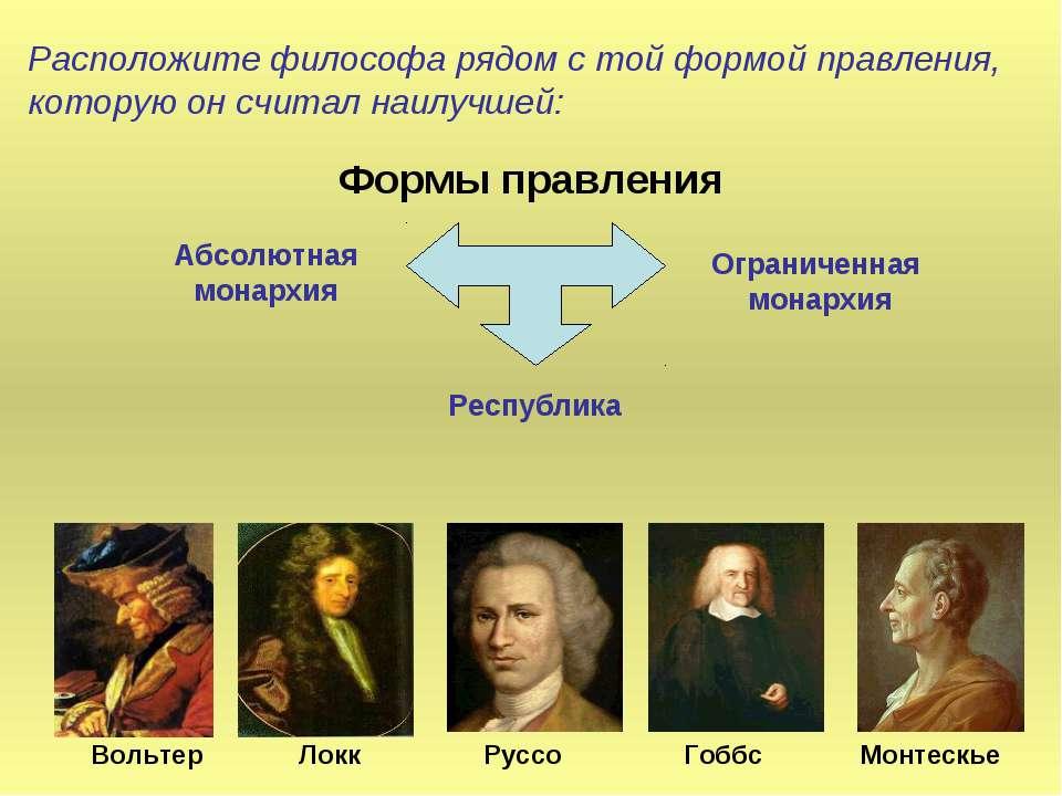 Формы правления Абсолютная монархия Ограниченная монархия Республика Располож...